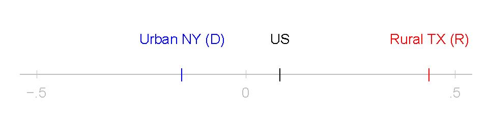 D-NY.R-TX.png