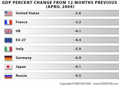 Recession_by_country_Stratfor.jpg