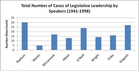 Speakers_Chart_1.jpg