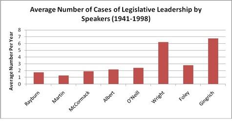 Speakers_Chart_2.jpg