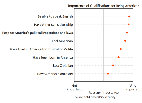 americanqualifications.png
