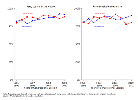partyunity19912010.png